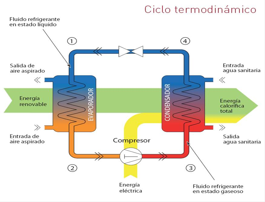 aerotermia1